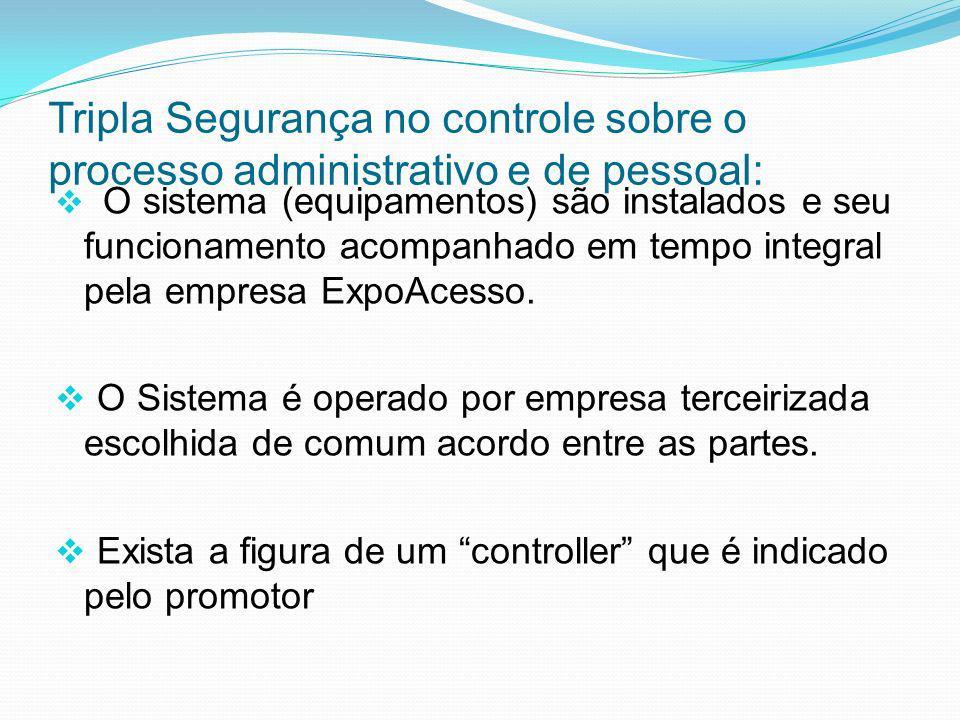 Tripla Segurança no controle sobre o processo administrativo e de pessoal: O sistema (equipamentos) são instalados e seu funcionamento acompanhado em