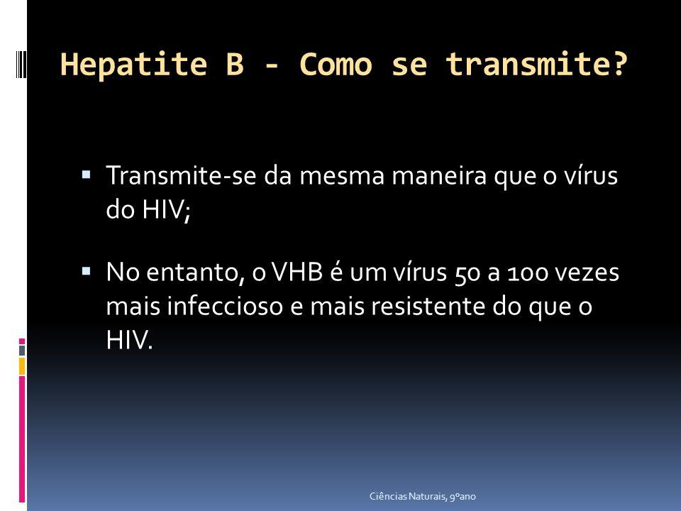 Hepatite B - Como se transmite.