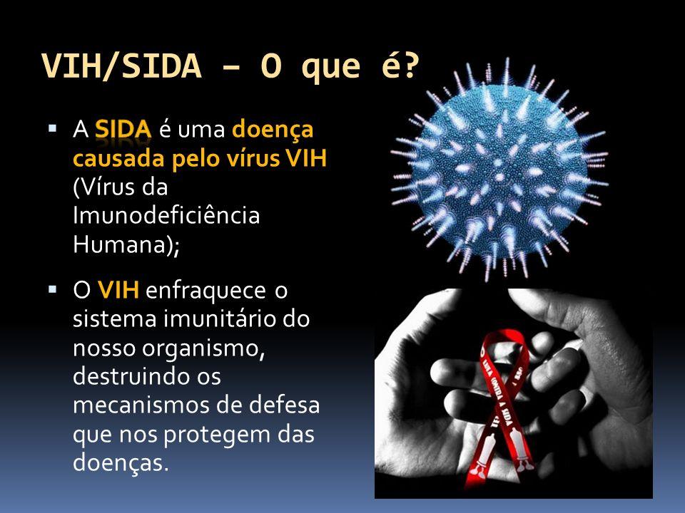 VIH/SIDA – O que é?