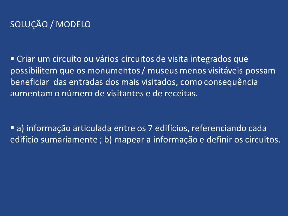 SOLUÇÃO / MODELO Criar um circuito ou vários circuitos de visita integrados que possibilitem que os monumentos / museus menos visitáveis possam beneficiar das entradas dos mais visitados, como consequência aumentam o número de visitantes e de receitas.