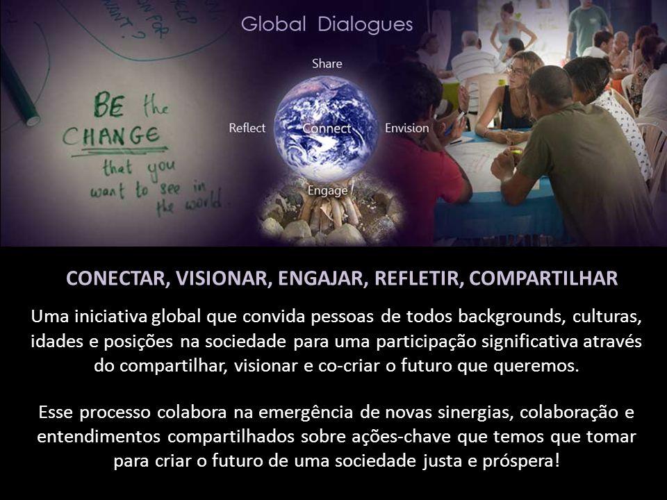 O Contexto Global 1.000 Mesas na Rio+20 Vamos engajar a sociedade em um Diálogo Global na Conferência Stockholm+40 em Abril.