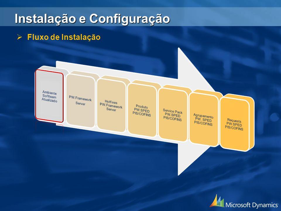 Instalação e Configuração Fluxo de Instalação