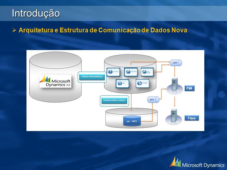 Arquitetura e Estrutura de Comunicação de Dados Nova Introdução