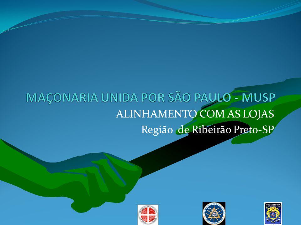 ALINHAMENTO COM AS LOJAS Região de Ribeirão Preto-SP