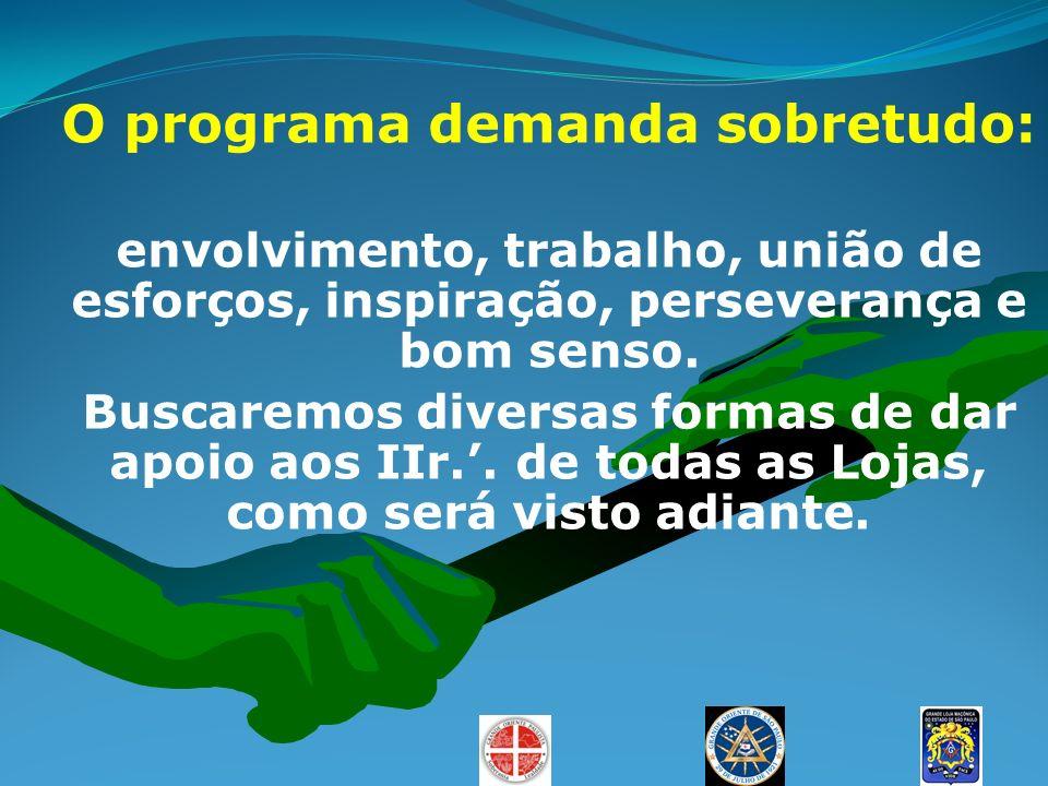 O programa demanda sobretudo: envolvimento, trabalho, união de esforços, inspiração, perseverança e bom senso. Buscaremos diversas formas de dar apoio