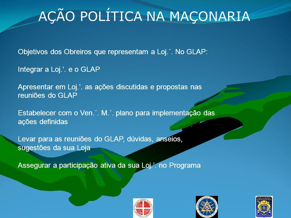 AÇÃO POLÍTICA NA MAÇONARIA Objetivos dos Obreiros que representam a Loj.´. No GLAP: Integrar a Loj.. e o GLAP Apresentar em Loj.. as ações discutidas
