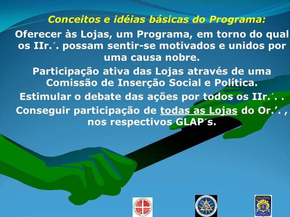 Conceitos e idéias básicas do Programa: Oferecer às Lojas, um Programa, em torno do qual os IIr.´. possam sentir-se motivados e unidos por uma causa n
