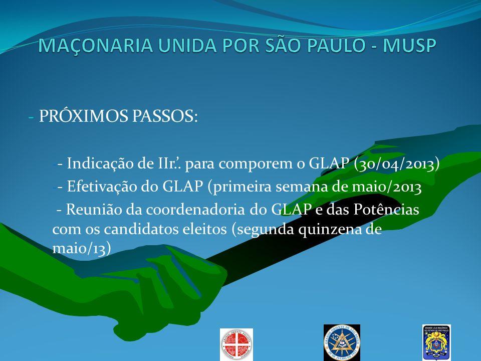 - PRÓXIMOS PASSOS: - - Indicação de IIr.. para comporem o GLAP (30/04/2013) - - Efetivação do GLAP (primeira semana de maio/2013 - Reunião da coordena