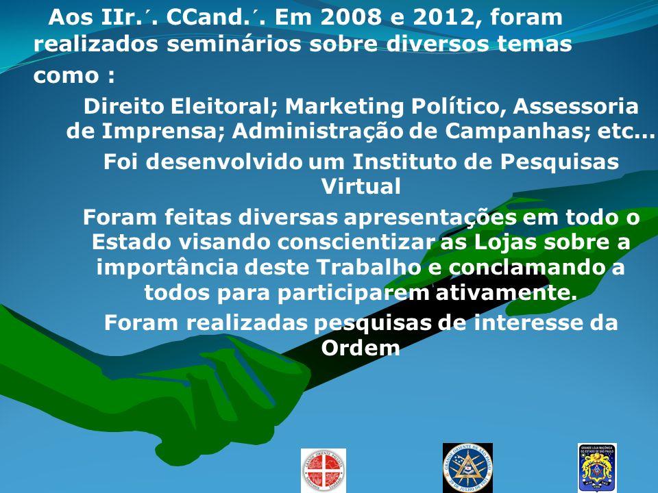 Aos IIr.´. CCand.´. Em 2008 e 2012, foram realizados seminários sobre diversos temas como : Direito Eleitoral; Marketing Político, Assessoria de Impre