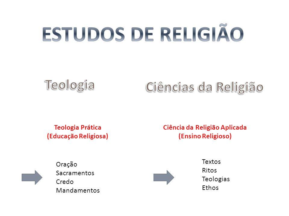 Ciência da Religião Aplicada (Ensino Religioso) Teologia Prática (Educação Religiosa) Textos Ritos Teologias Ethos Oração Sacramentos Credo Mandamento
