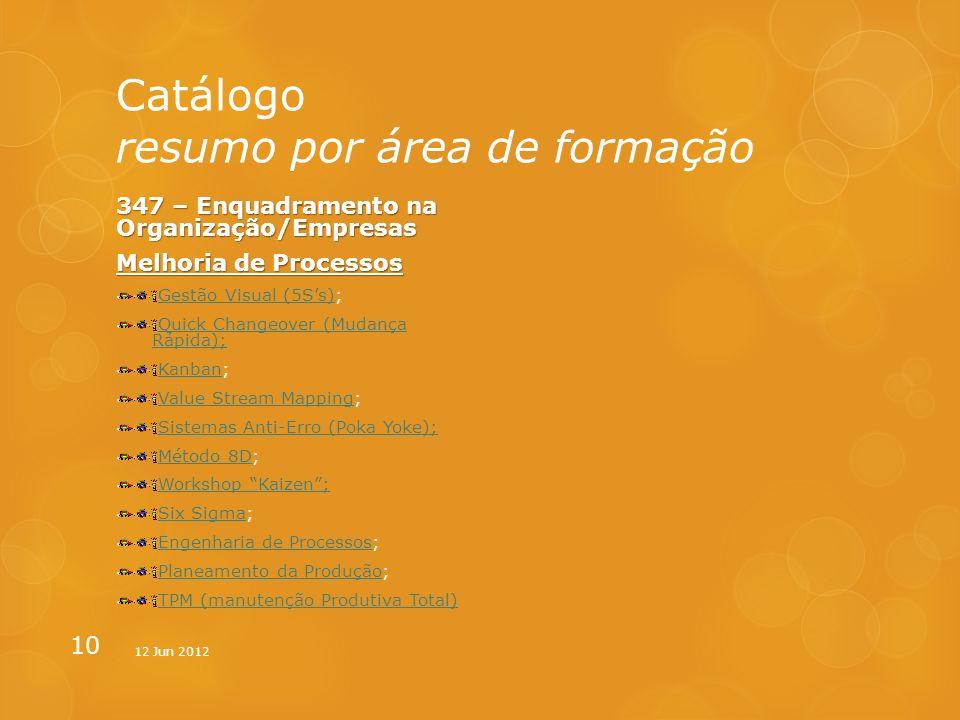 Catálogo resumo por área de formação 347 – Enquadramento na Organização/Empresas Melhoria de Processos Gestão Visual (5Ss)Gestão Visual (5Ss); Quick C