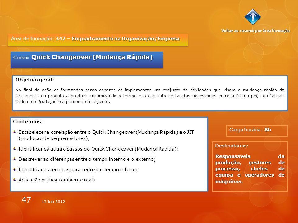47 8h Carga horária: 8h Enquadramento na Organização/Empresa Área de formação: 347 – Enquadramento na Organização/Empresa Quick Changeover (Mudança Rá