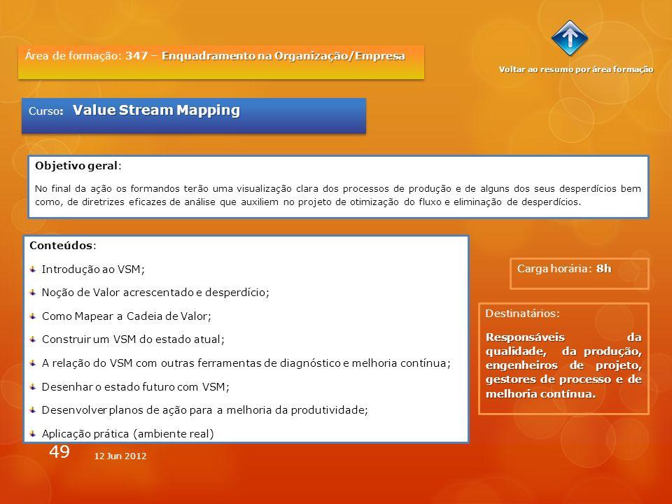 49 8h Carga horária: 8h Enquadramento na Organização/Empresa Área de formação: 347 – Enquadramento na Organização/Empresa Value Stream Mapping Curso: