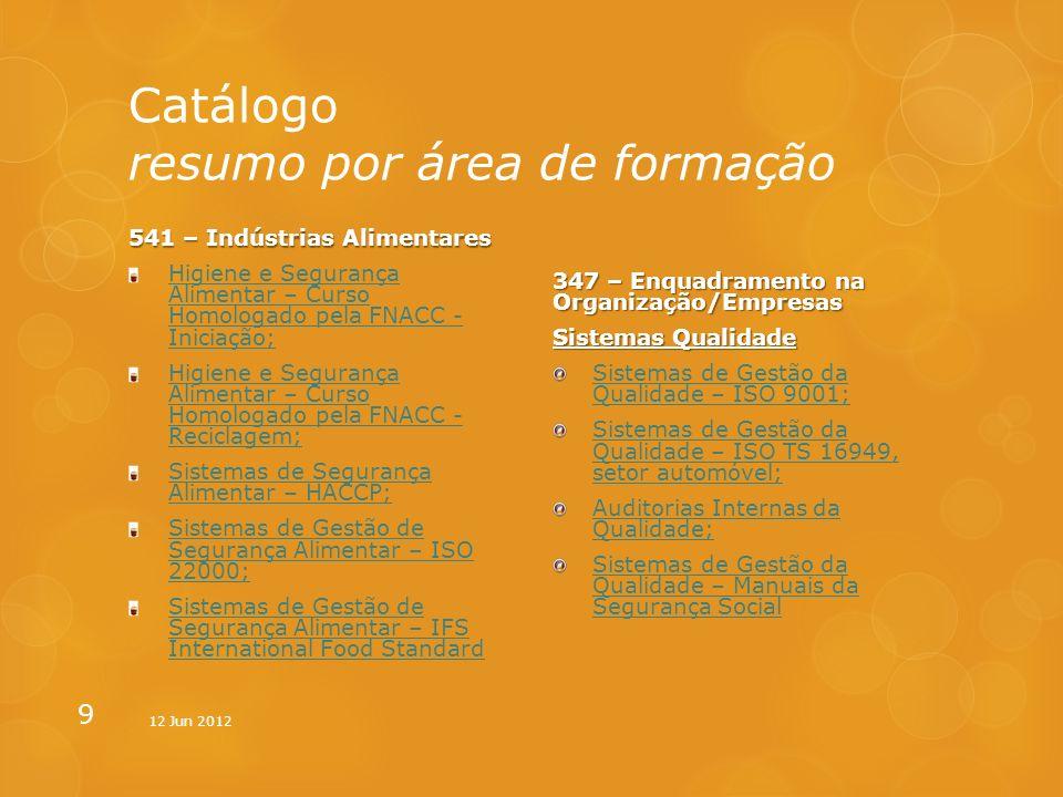 Catálogo resumo por área de formação 347 – Enquadramento na Organização/Empresas Melhoria de Processos Gestão Visual (5Ss)Gestão Visual (5Ss); Quick Changeover (Mudança Rápida); KanbanKanban; Value Stream MappingValue Stream Mapping; Sistemas Anti-Erro (Poka Yoke); Método 8DMétodo 8D; Workshop Kaizen; Six SigmaSix Sigma; Engenharia de ProcessosEngenharia de Processos; Planeamento da ProduçãoPlaneamento da Produção; TPM (manutenção Produtiva Total) 10 12 Jun 2012