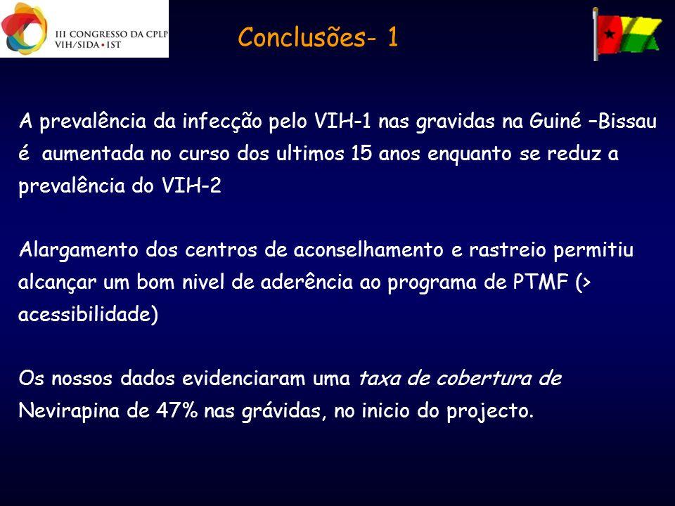 Conclusões- 1 A prevalência da infecção pelo VIH-1 nas gravidas na Guiné –Bissau é aumentada no curso dos ultimos 15 anos enquanto se reduz a prevalên