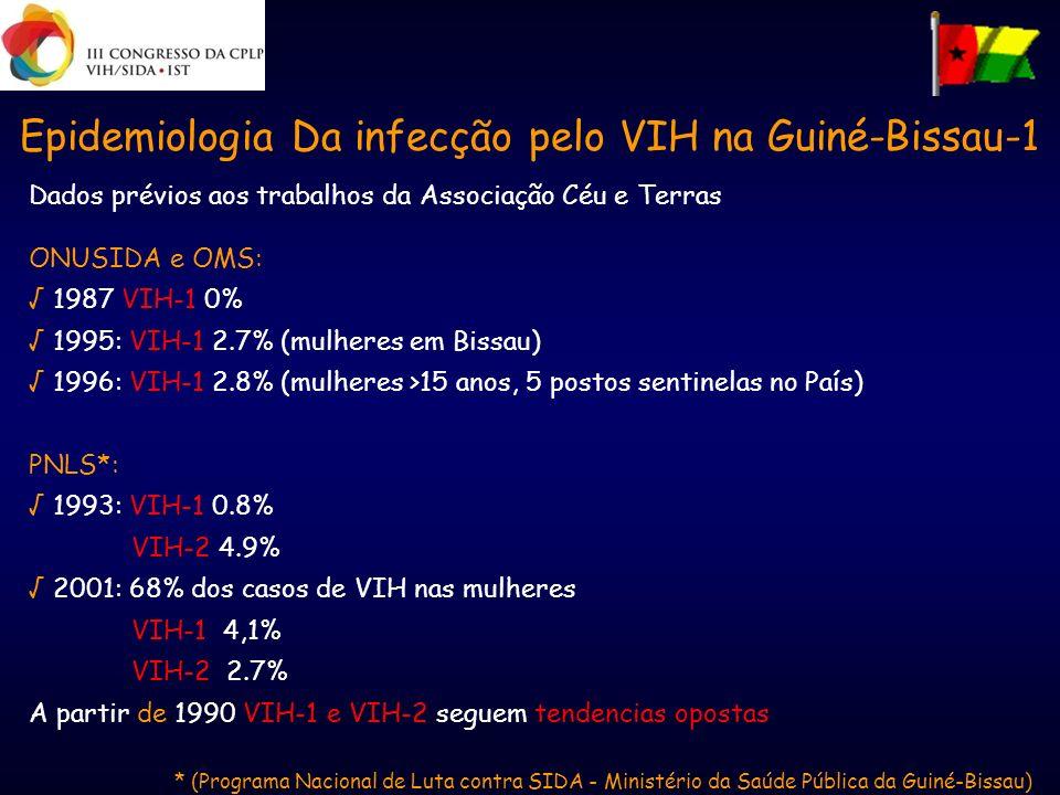 Epidemiologia Da infecção pelo VIH na Guiné-Bissau-1 Dados prévios aos trabalhos da Associação Céu e Terras ONUSIDA e OMS: 1987 VIH-1 0% 1995: VIH-1 2