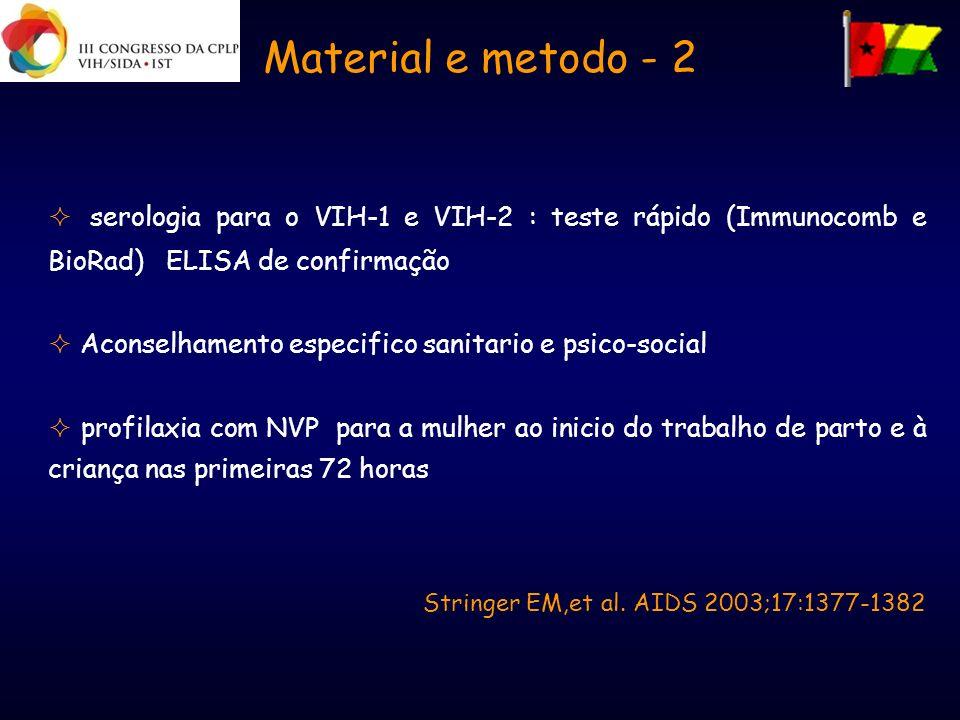 serologia para o VIH-1 e VIH-2 : teste rápido (Immunocomb e BioRad) ELISA de confirmação Aconselhamento especifico sanitario e psico-social profilaxia
