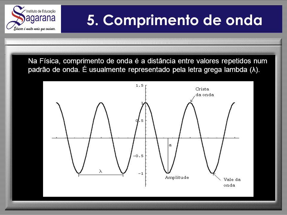 5. Comprimento de onda Na Física, comprimento de onda é a distância entre valores repetidos num padrão de onda. É usualmente representado pela letra g