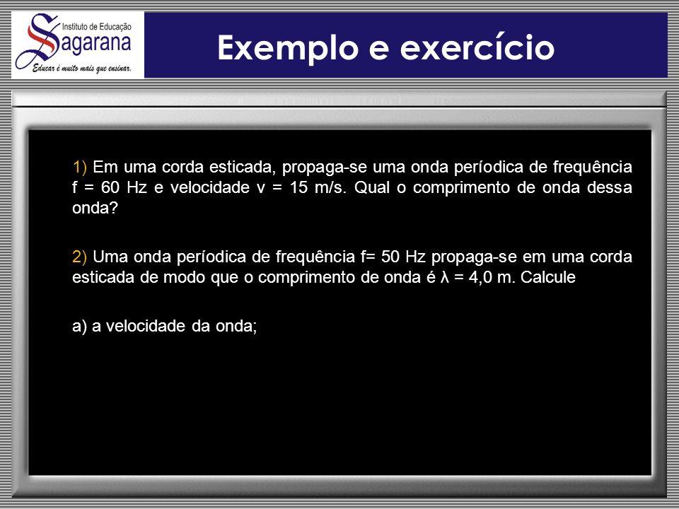 Exemplo e exercício 1) Em uma corda esticada, propaga-se uma onda períodica de frequência f = 60 Hz e velocidade v = 15 m/s. Qual o comprimento de ond