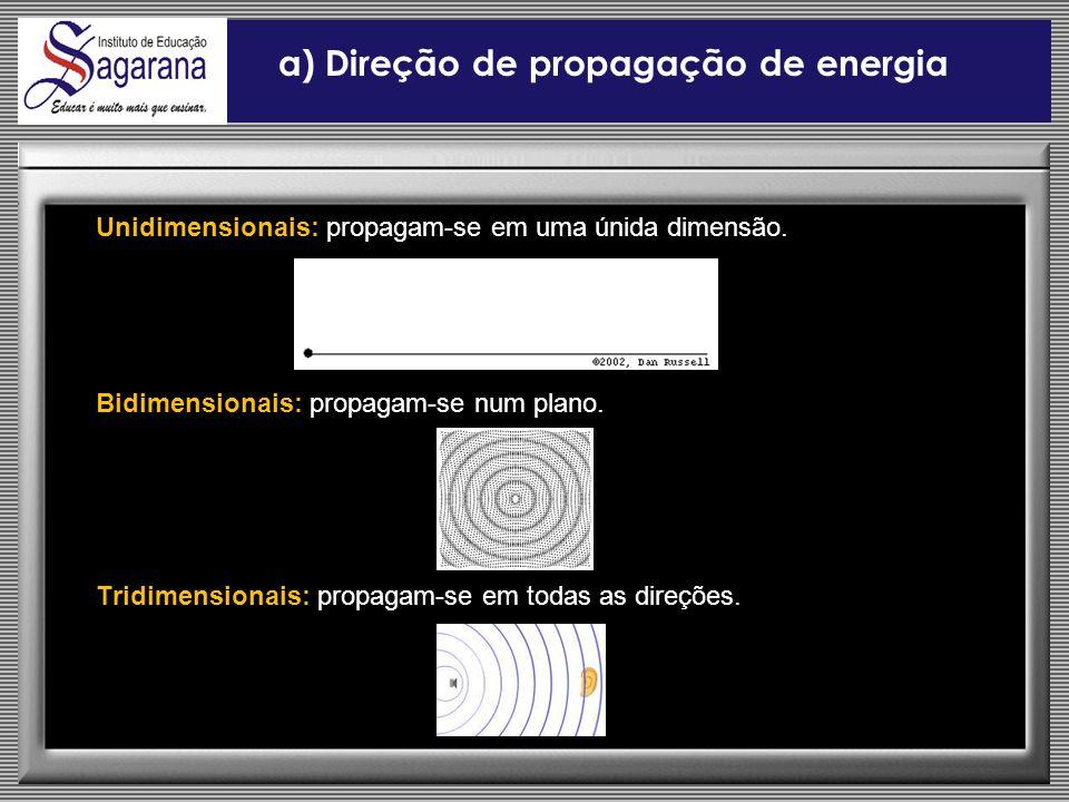 Unidimensionais: propagam-se em uma únida dimensão. Bidimensionais: propagam-se num plano. Tridimensionais: propagam-se em todas as direções. a) Direç