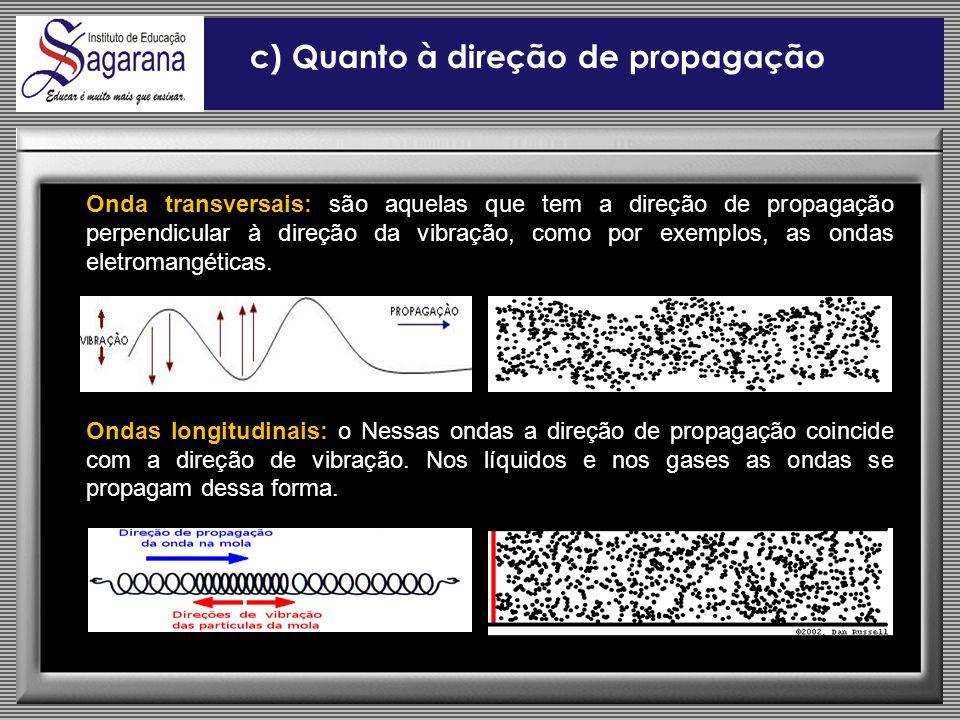 Onda transversais: são aquelas que tem a direção de propagação perpendicular à direção da vibração, como por exemplos, as ondas eletromangéticas. Onda