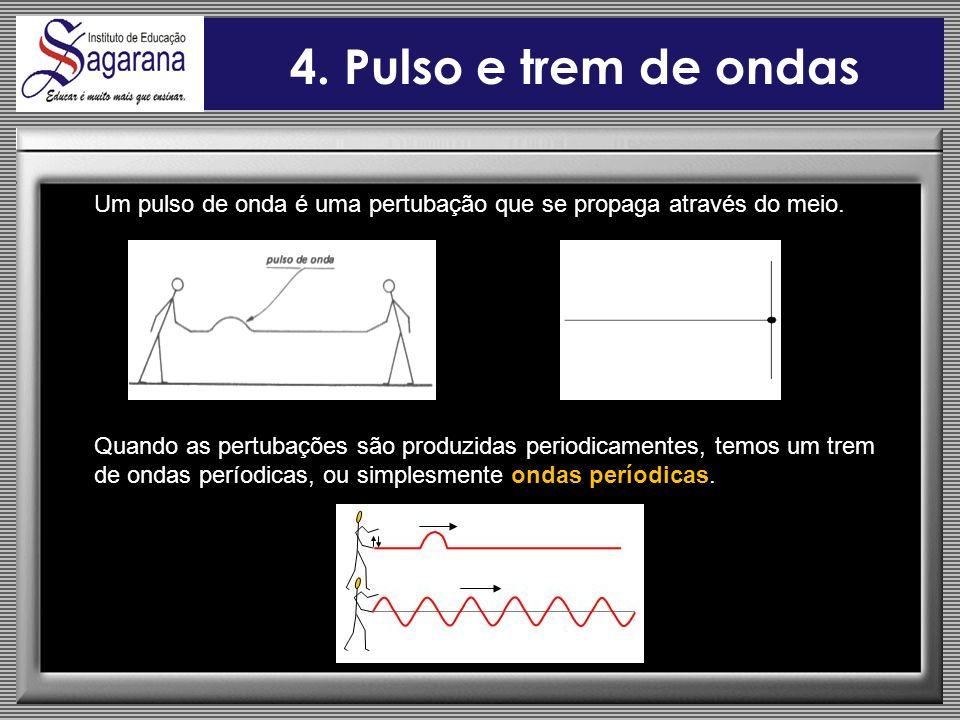 4. Pulso e trem de ondas Um pulso de onda é uma pertubação que se propaga através do meio. Quando as pertubações são produzidas periodicamentes, temos