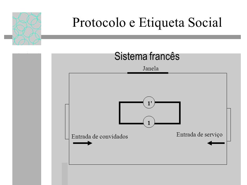Sistema francês Protocolo e Etiqueta Social Janela 1'1' 1 Entrada de convidados Entrada de serviço