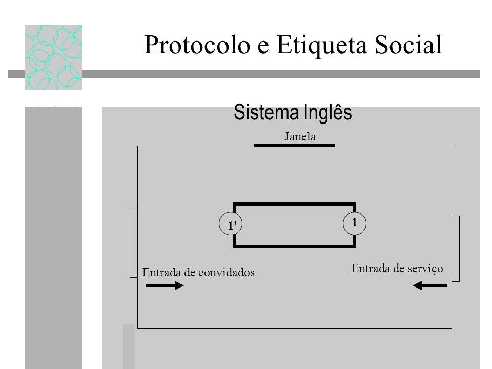 Sistema Inglês Protocolo e Etiqueta Social Janela 1'1' 1 Entrada de convidados Entrada de serviço