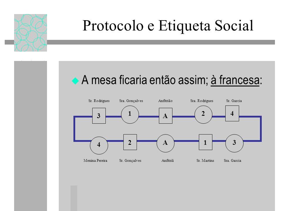 A mesa ficaria então assim; à francesa: Protocolo e Etiqueta Social A A1 1 2 2 3 3 4 4 Sr. RodriguesSra. GonçalvesAnfitriãoSra. RodriguesSr. Garcia Me