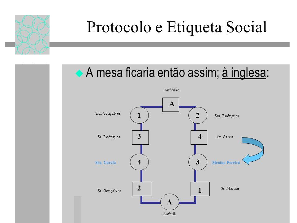 A mesa ficaria então assim; à inglesa: Protocolo e Etiqueta Social 1 12 2 3 34 4 A A Sra. Gonçalves Sr. Martins Sra. Rodrigues Sr. Gonçalves Sr. Rodri