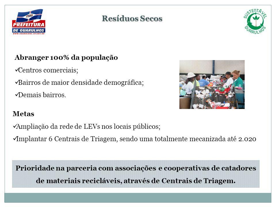 Resíduos Secos Prioridade na parceria com associações e cooperativas de catadores de materiais recicláveis, através de Centrais de Triagem. Abranger 1