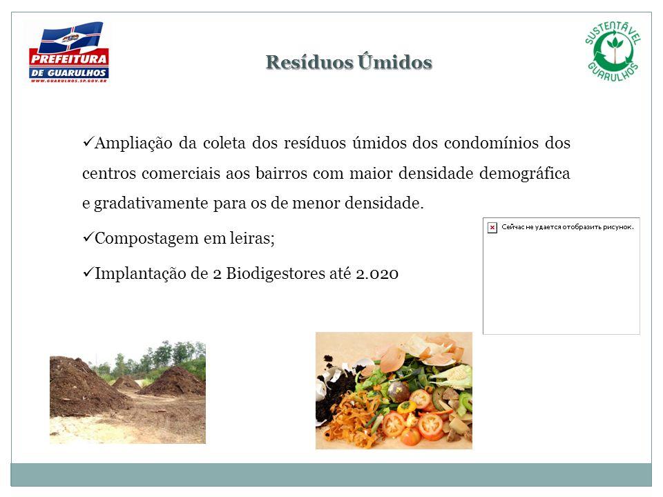 Resíduos Úmidos Ampliação da coleta dos resíduos úmidos dos condomínios dos centros comerciais aos bairros com maior densidade demográfica e gradativa