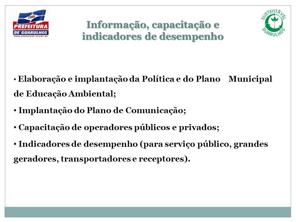 Informação, capacitação e indicadores de desempenho Elaboração e implantação da Política e do Plano Municipal de Educação Ambiental; Implantação do Pl
