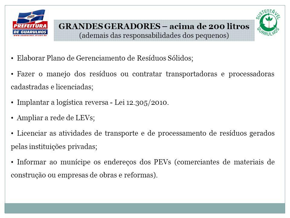 GRANDES GERADORES – acima de 200 litros (ademais das responsabilidades dos pequenos) Elaborar Plano de Gerenciamento de Resíduos Sólidos; Fazer o mane