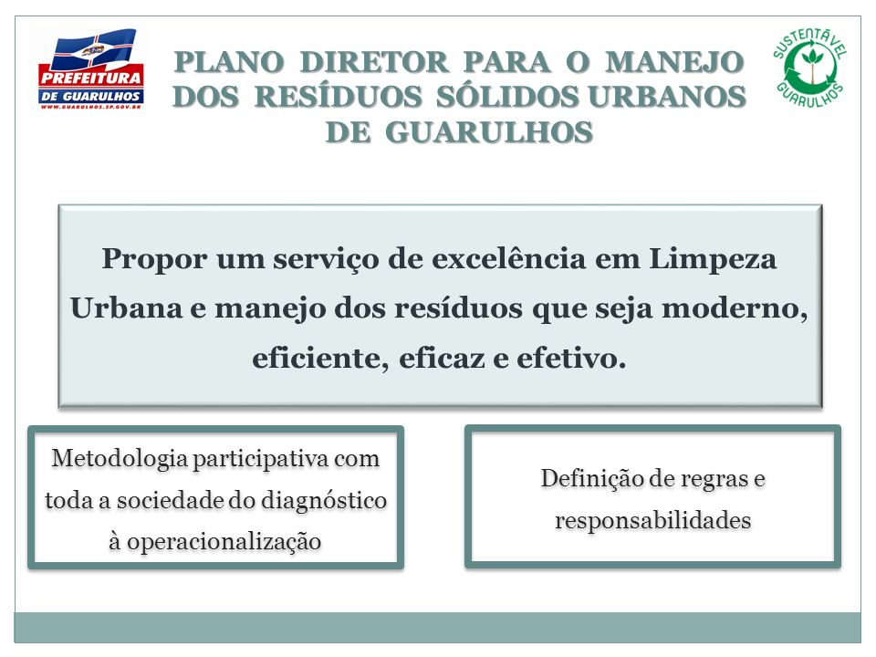 PLANO DIRETOR PARA O MANEJO DOS RESÍDUOS SÓLIDOS URBANOS DE GUARULHOS Propor um serviço de excelência em Limpeza Urbana e manejo dos resíduos que seja