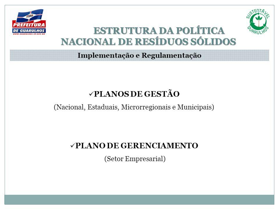 ESTRUTURA DA POLÍTICA NACIONAL DE RESÍDUOS SÓLIDOS ESTRUTURA DA POLÍTICA NACIONAL DE RESÍDUOS SÓLIDOS Implementação e Regulamentação PLANOS DE GESTÃO