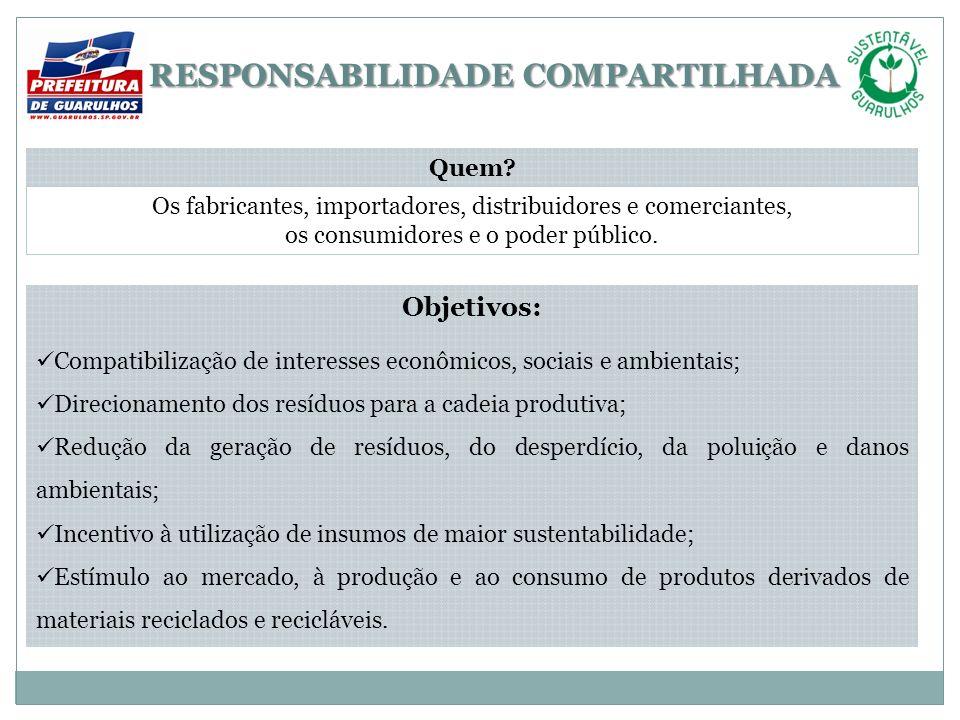 RESPONSABILIDADE COMPARTILHADA RESPONSABILIDADE COMPARTILHADA Quem? Os fabricantes, importadores, distribuidores e comerciantes, os consumidores e o p