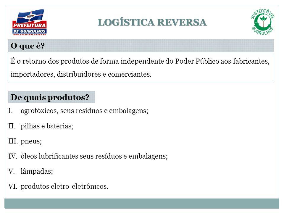 O que é? LOGÍSTICA REVERSA É o retorno dos produtos de forma independente do Poder Público aos fabricantes, importadores, distribuidores e comerciante