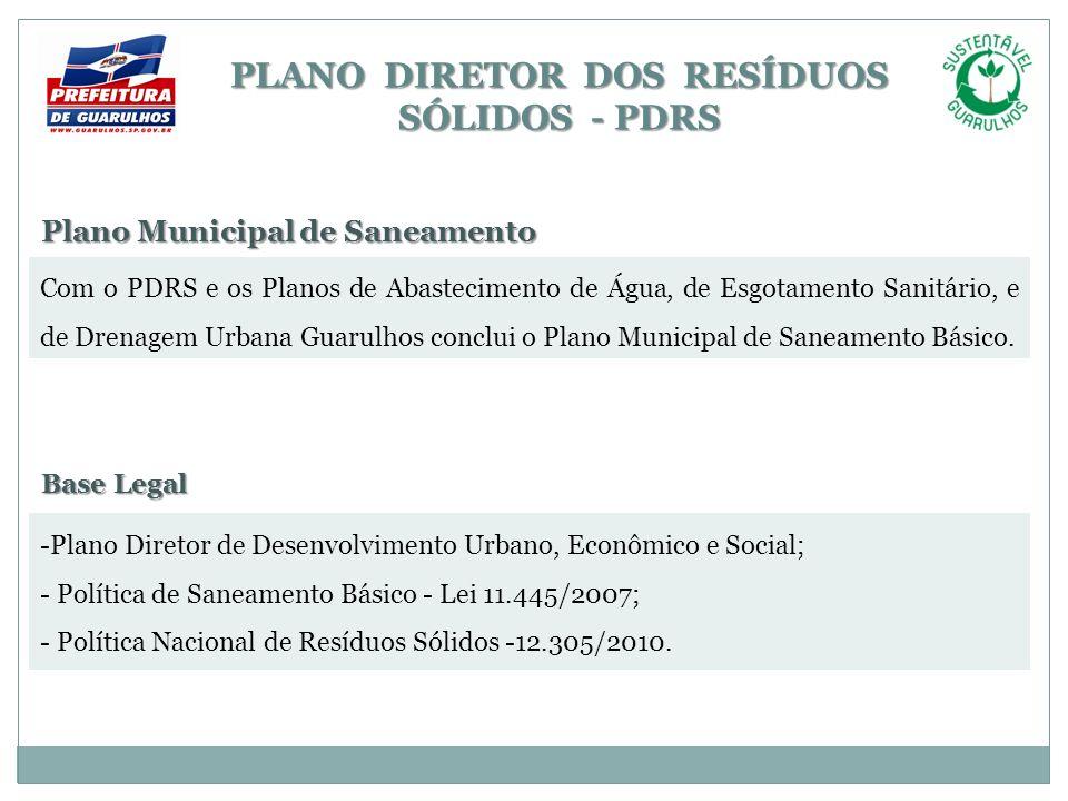 PLANO DIRETOR DOS RESÍDUOS SÓLIDOS - PDRS Plano Municipal de Saneamento Com o PDRS e os Planos de Abastecimento de Água, de Esgotamento Sanitário, e d