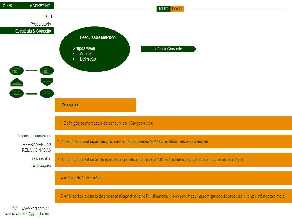 MARKETING Estratégia & Conceito www.khd.com.br consultoriakhd@gmail.com Preparatório FERRAMENTAS RELACIONADAS O consultor Alguns depoimentos Publicações / 20 Estratégia & Conceito 2.