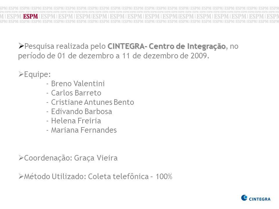 CINTEGRA- Centro de Integração Pesquisa realizada pelo CINTEGRA- Centro de Integração, no período de 01 de dezembro a 11 de dezembro de 2009. Equipe:
