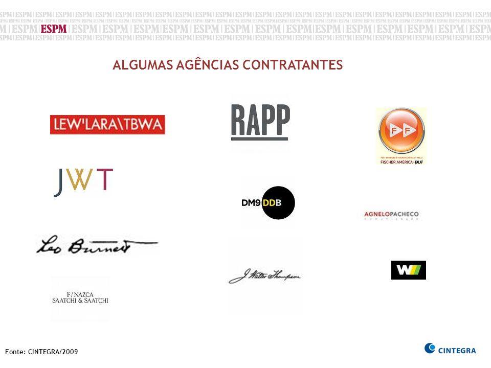 Fonte: CINTEGRA/2009 ALGUMAS AGÊNCIAS CONTRATANTES