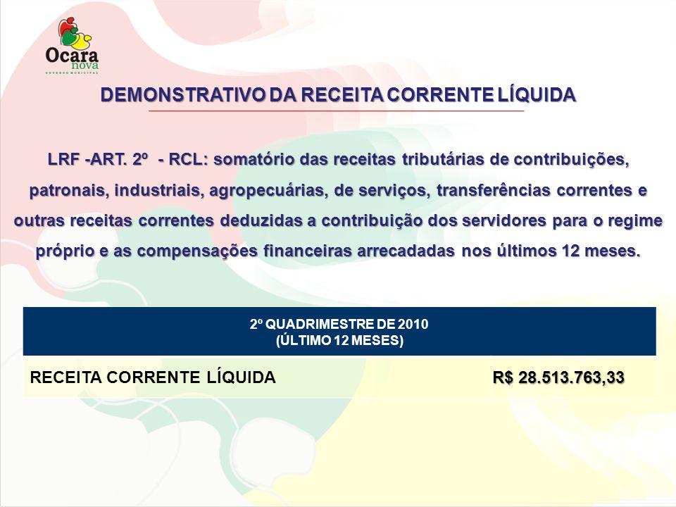 DEMONSTRATIVO DA RECEITA CORRENTE LÍQUIDA LRF -ART. 2º - RCL: somatório das receitas tributárias de contribuições, patronais, industriais, agropecuári