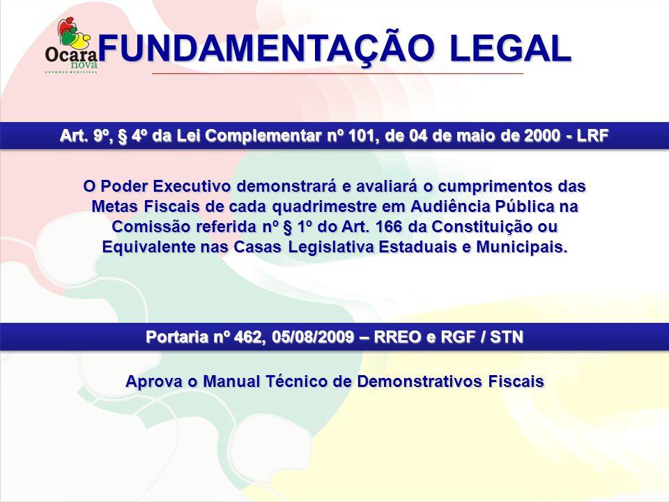 FUNDAMENTAÇÃO LEGAL Art. 9º, § 4º da Lei Complementar nº 101, de 04 de maio de 2000 - LRF Portaria nº 462, 05/08/2009 – RREO e RGF / STN O Poder Execu