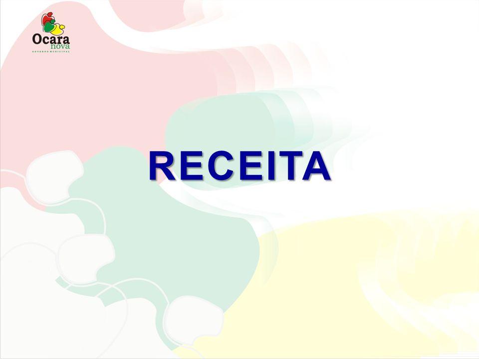 1.LANÇAMENTO LANÇAMENTO ESTÁGIOS DA RECEITA 2.ARRECADAÇÃO ARRECADAÇÃO 3.RECOLHIMENTO RECOLHIMENTO