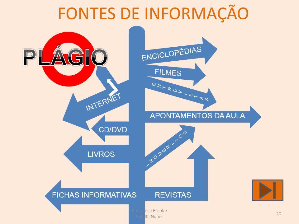 FONTES DE INFORMAÇÃO INTERNET ENCICLOPÉDIAS LIVROS REVISTAS APONTAMENTOS DA AULA FICHAS INFORMATIVAS ENTREVISTASENTREVISTAS INQUÉRITOSINQUÉRITOS FILMES CD/DVD 20 Biblioteca Escolar Eulália Nunes