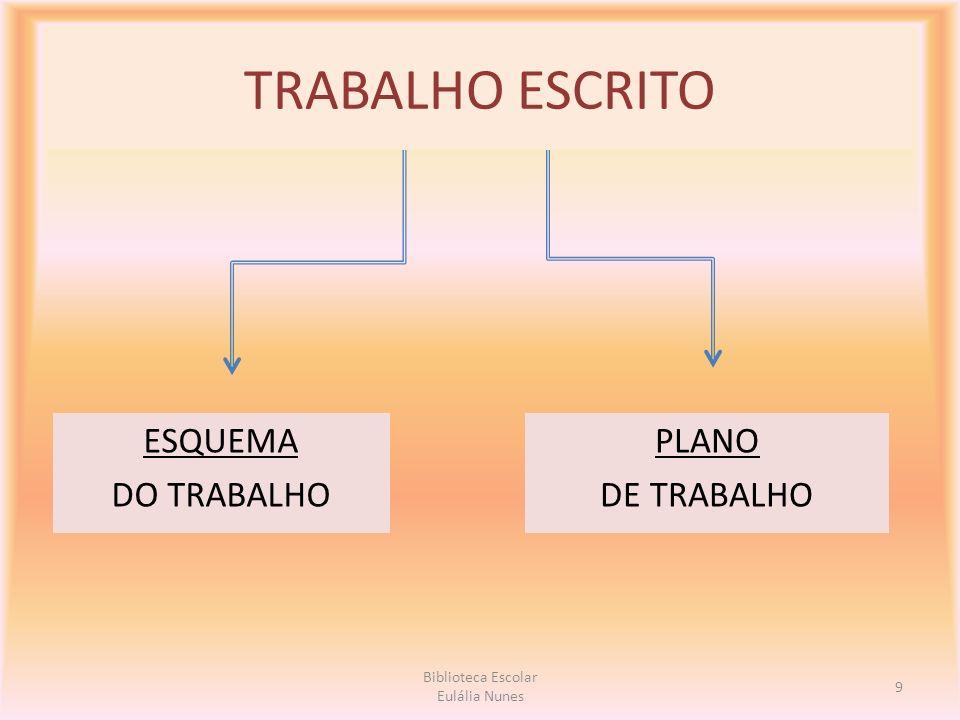 TRABALHO ESCRITO ESQUEMA DO TRABALHO PLANO DE TRABALHO 9 Biblioteca Escolar Eulália Nunes