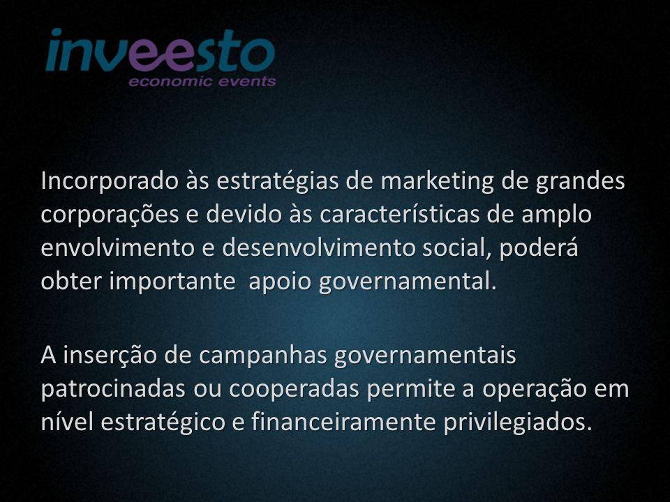 Incorporado às estratégias de marketing de grandes corporações e devido às características de amplo envolvimento e desenvolvimento social, poderá obter importante apoio governamental.