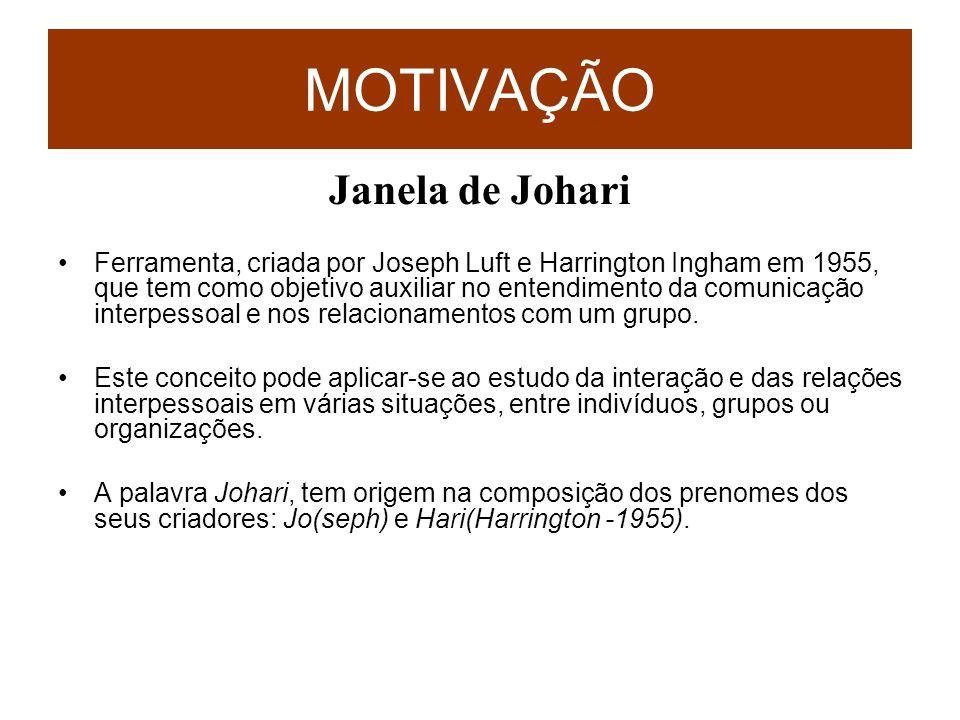 Janela de Johari Ferramenta, criada por Joseph Luft e Harrington Ingham em 1955, que tem como objetivo auxiliar no entendimento da comunicação interpe
