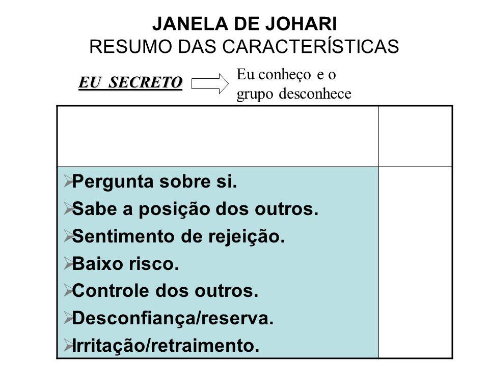 JANELA DE JOHARI RESUMO DAS CARACTERÍSTICAS Pergunta sobre si. Sabe a posição dos outros. Sentimento de rejeição. Baixo risco. Controle dos outros. De